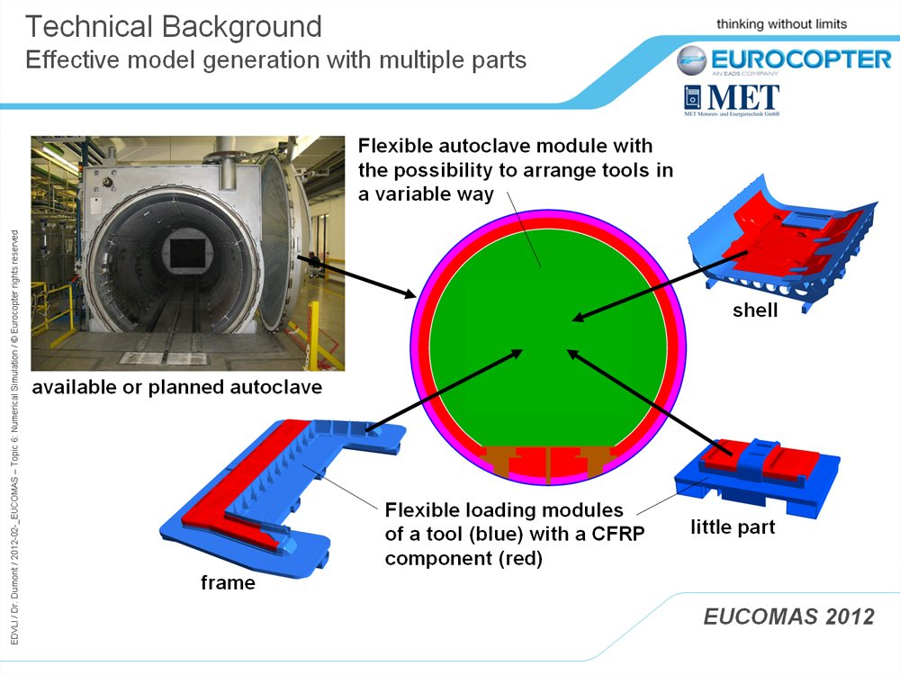 Possibility of any loading arrangement in Autoclave inner body
