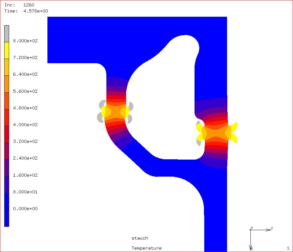 FEM-analysis