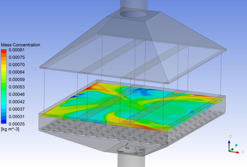 CFD Simulation der Einmischung einer zusätzlichen Gaskomponente
