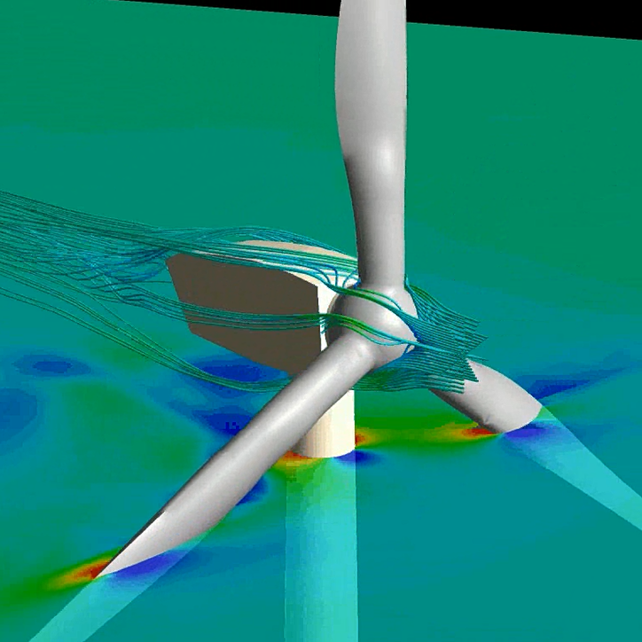 Development of wind turbines