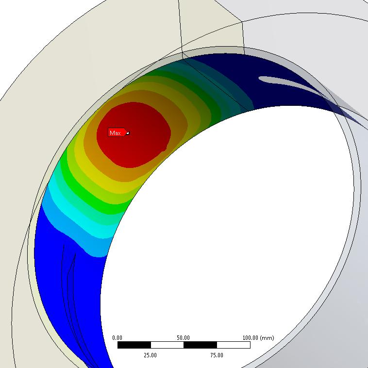 Plain bearing calculation