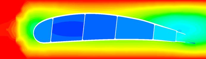 Uneven temperature distribution