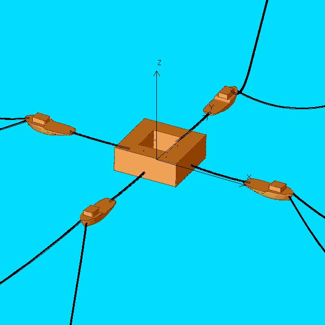 dynamische Positionierung
