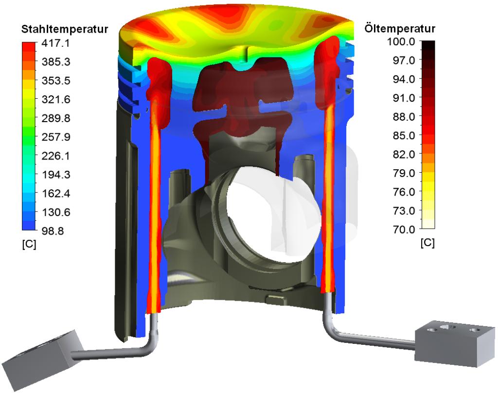 Ergebnis der Strömungsberechnung und der Berechnung des Wärmeübergangs ist ein transientes 3D-Feld des Wärmeflusses von der Kolbenwand zum Kühlöl an den inneren Wänden des Kolbens.