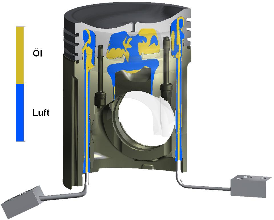 Bei der Erzeugung des Rechengitters wurden die Anforderungen von beiden physikalischen Phänomenen berücksichtigt: der zweiphasigen turbulenten Strömung des Öl-Luft-Gemisches und der Wärmeübertragung zwischen den Fluiden (Öl und Luft) und den Wänden des Kolbens. Die unterschiedlichen Dicken von Strömungs- und Temperaturgrenzschichten wurden bei der Strömungsberechnung und der Berechnung des Wärmeübergangs entsprechend berücksichtigt.